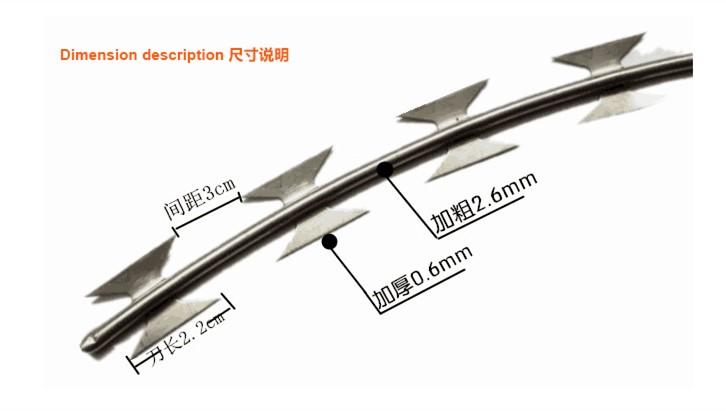 刀片刺绳详细规格